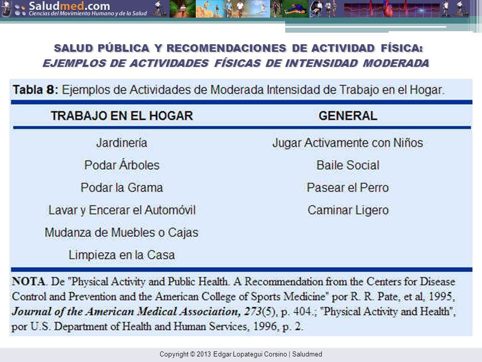 Copyright © 2013 Edgar Lopategui Corsino | Saludmed SALUD PÚBLICA Y RECOMENDACIONES DE ACTIVIDAD FÍSICA: EJEMPLOS DE ACTIVIDADES FÍSICAS DE INTENSIDAD