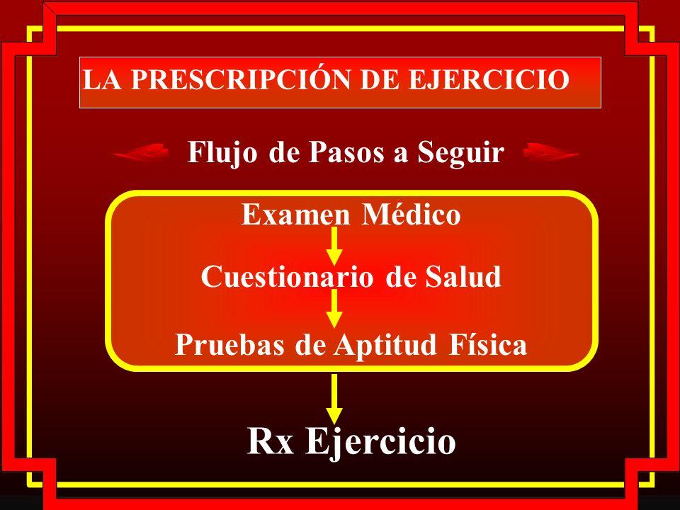 CALORIMETRÍA INDIRECTA Calorímetro Sistema de Espirometría en Circuito Abierto Sistema de Espirometría en Circuito Abierto RELACIÓN (R) O PROPORCIÓN (R = VCO 2 liberado/VO 2 Consumido) RELACIÓN (R) O PROPORCIÓN (R = VCO 2 liberado/VO 2 Consumido) CO 2 (Producido) Medición del Volumen de Intercambio Respiratorio de Gases O 2 (Utilizado) MEDICIÓN DEL COSTO ENERGÉTICO DEL EJERCICIO