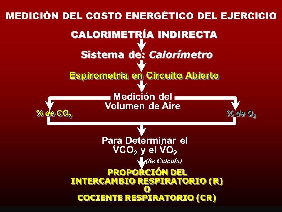 CALORIMETRÍA INDIRECTA Calorímetro Sistema de Espirometría en Circuito Abierto Sistema de Espirometría en Circuito Abierto RELACIÓN (R) O PROPORCIÓN (
