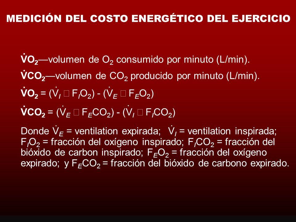 CALORIMETRÍA INDIRECTA Sistema de: Calorímetro Espirometría en Circuito Abierto % de CO 2 Medición del Volumen de Aire. % de O 2 PROPORCIÓN DEL INTERC