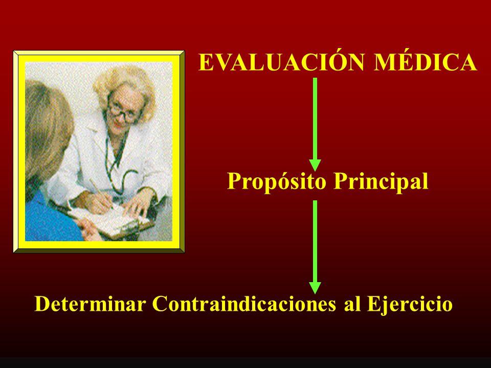 EVALUACIÓN MÉDICA Propósito Principal Determinar Contraindicaciones al Ejercicio