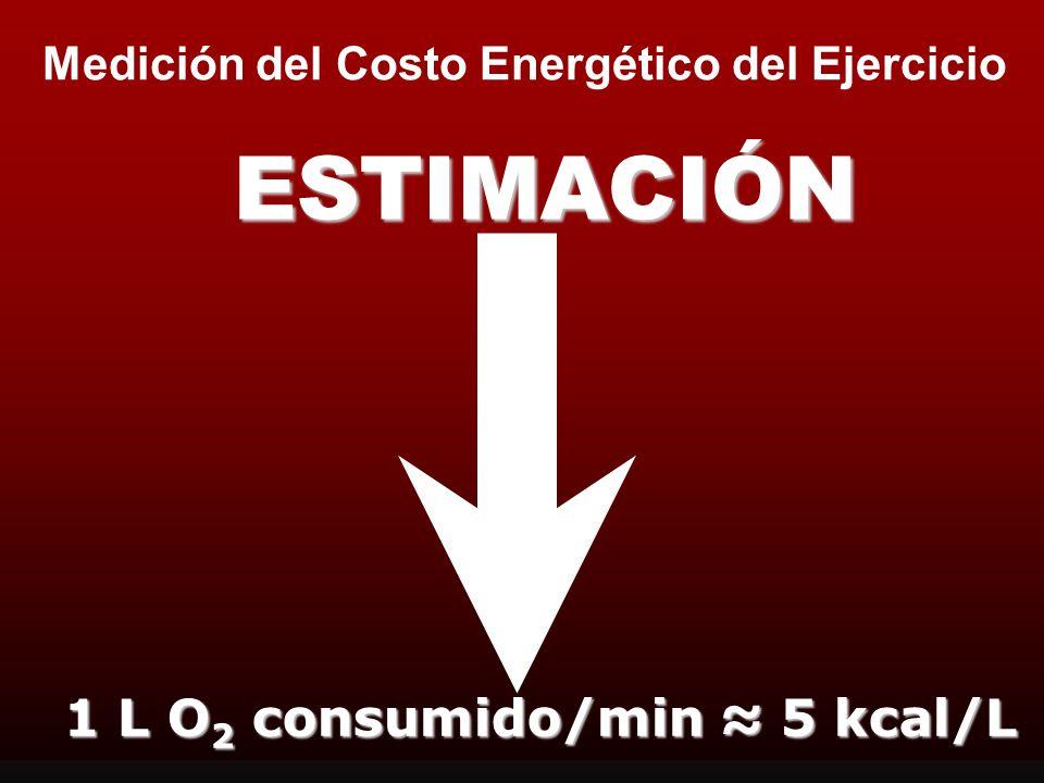 Equivalencia Calórica de la Proporción del Intercambio Respiratorio (RER) y el % de kcal derivado de los Hidratos de Carbono y Grasas 0.714.690.0100.0