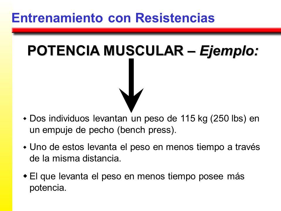 Entrenamiento con Resistencias POTENCIA MUSCULAR – Ejemplo: Dos individuos levantan un peso de 115 kg (250 lbs) en un empuje de pecho (bench press). U