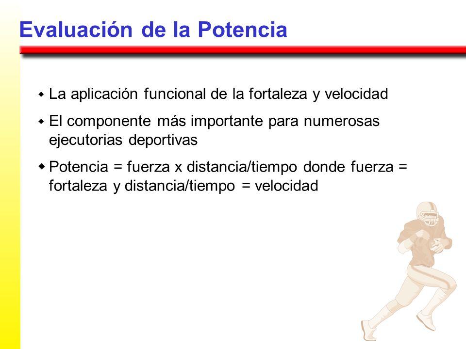 Evaluación de la Potencia La aplicación funcional de la fortaleza y velocidad El componente más importante para numerosas ejecutorias deportivas Poten