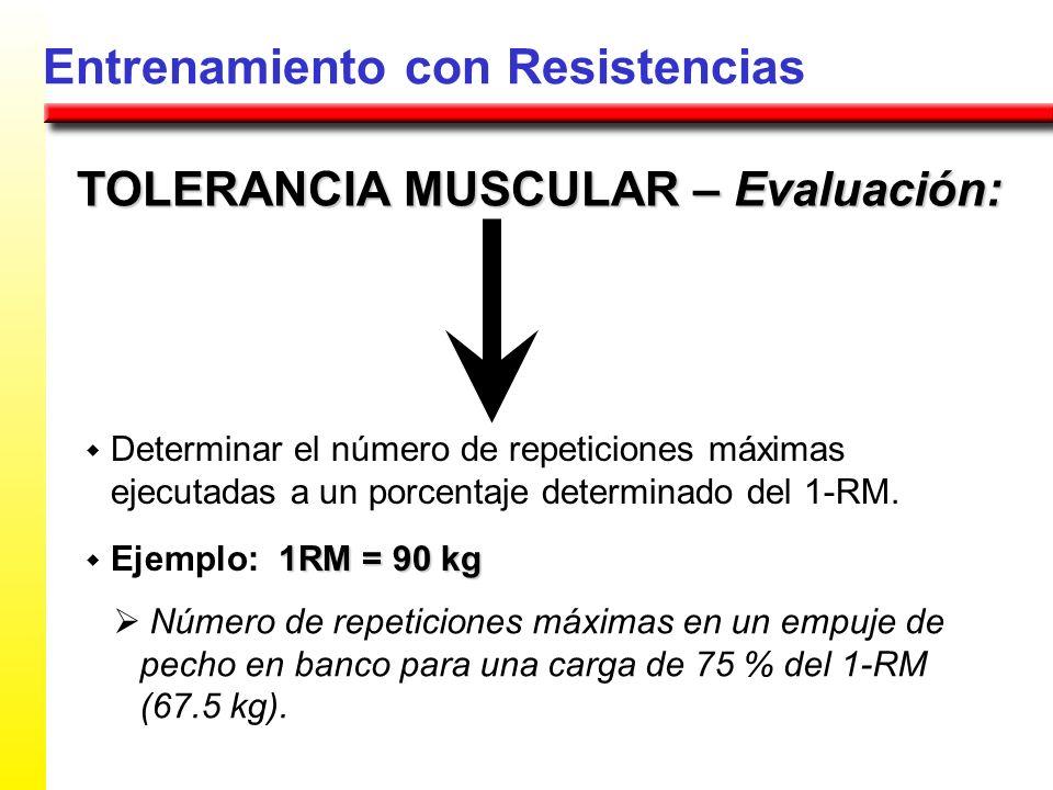 Entrenamiento con Resistencias TOLERANCIA MUSCULAR – Evaluación: Determinar el número de repeticiones máximas ejecutadas a un porcentaje determinado d
