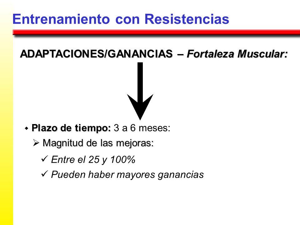 Entrenamiento con Resistencias ADAPTACIONES/GANANCIAS – Fortaleza Muscular: Plazo de tiempo: Plazo de tiempo: 3 a 6 meses: Magnitud de las mejoras: En