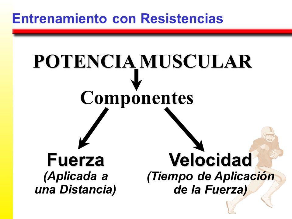 Entrenamiento con Resistencias Componentes Fuerza (Aplicada a una Distancia) POTENCIA MUSCULAR Velocidad (Tiempo de Aplicación de la Fuerza)