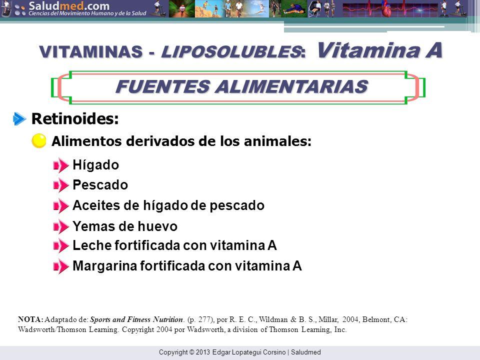 Copyright © 2013 Edgar Lopategui Corsino | Saludmed NOTA: Adaptado de: Sports and Fitness Nutrition. (pp. 278-279), por R. E. C., Wildman & B. S., Mil