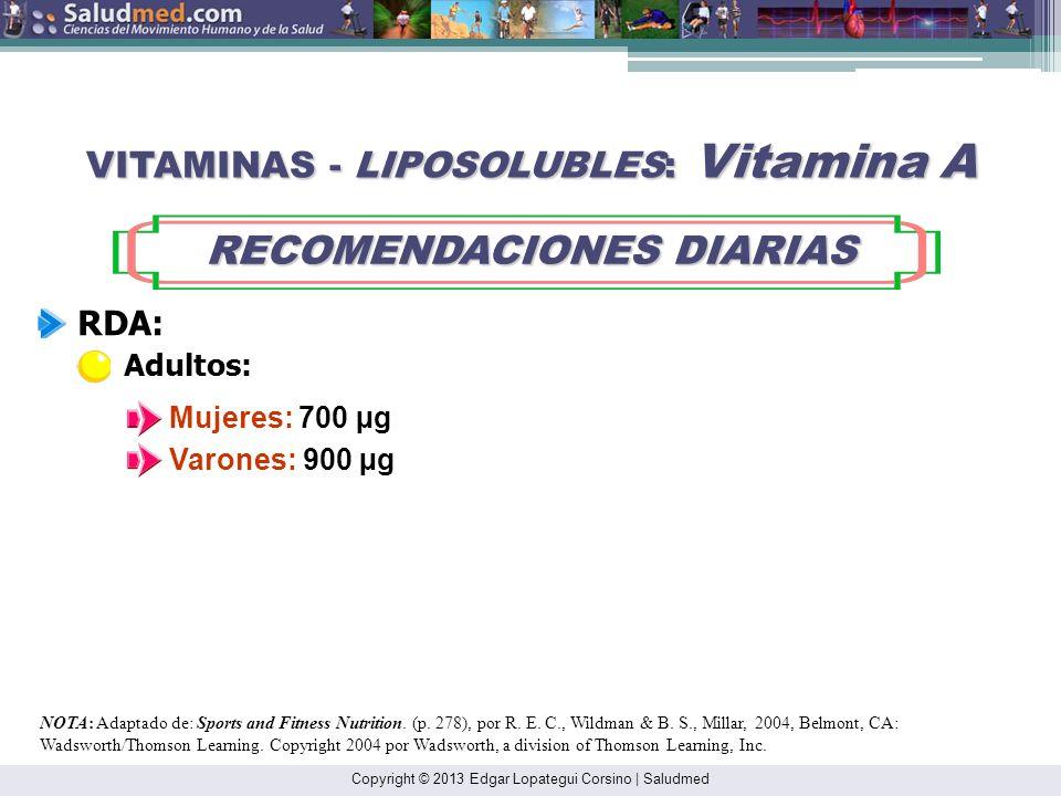 Copyright © 2013 Edgar Lopategui Corsino   Saludmed NOTA: Adaptado de: Sports and Fitness Nutrition. (p. 277), por R. E. C., Wildman & B. S., Millar,