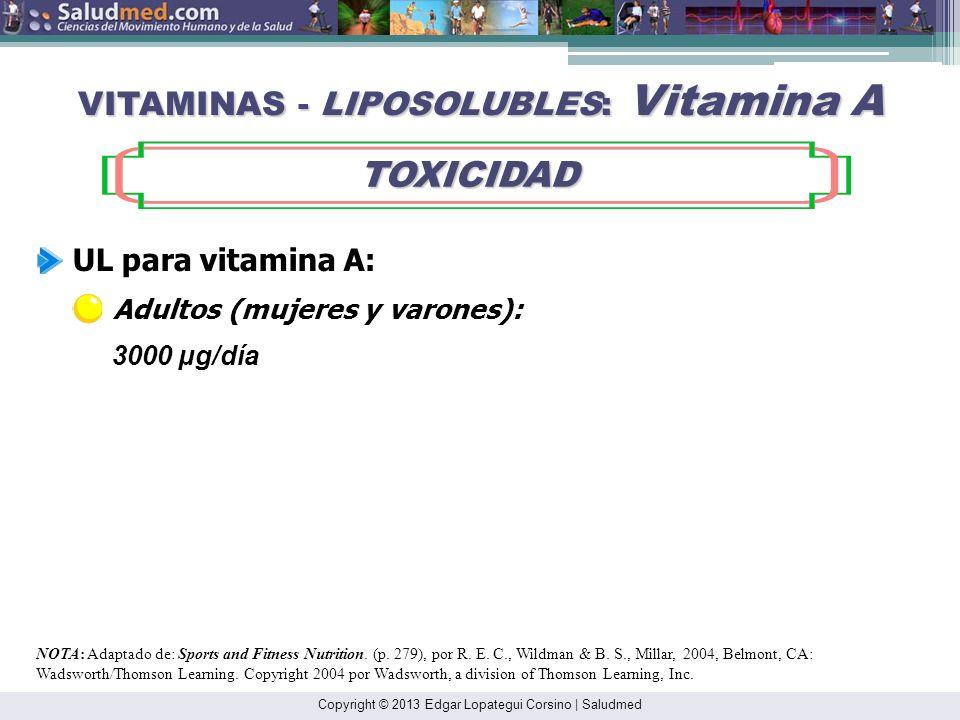 Copyright © 2013 Edgar Lopategui Corsino   Saludmed NOTA: Adaptado de: Sports and Fitness Nutrition. (p. 279), por R. E. C., Wildman & B. S., Millar,