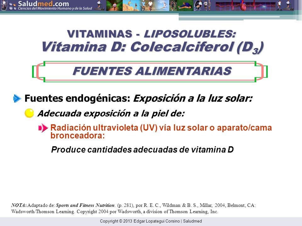 Copyright © 2013 Edgar Lopategui Corsino | Saludmed NOTA: Adaptado de: Sports and Fitness Nutrition. (p. 281), por R. E. C., Wildman & B. S., Millar,