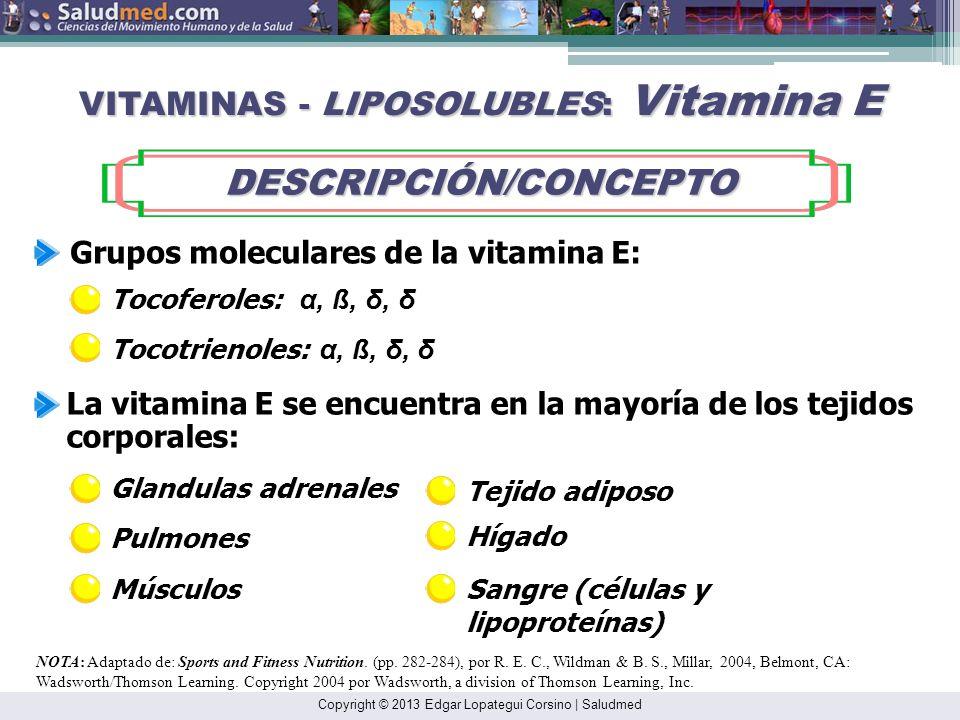Copyright © 2013 Edgar Lopategui Corsino | Saludmed NOTA: Adaptado de: Sports and Fitness Nutrition. (pp. 282), por R. E. C., Wildman & B. S., Millar,