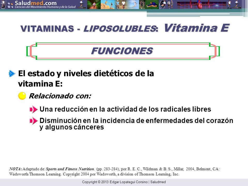 Copyright © 2013 Edgar Lopategui Corsino | Saludmed NOTA: Adaptado de: Sports and Fitness Nutrition. (pp. 283-284), por R. E. C., Wildman & B. S., Mil