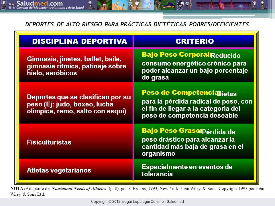 Copyright © 2013 Edgar Lopategui Corsino | Saludmed VITAMINAS DEFICIENCIAS: Deportes de Alto Riesgo ATLETAS EN PELIGRO DE UNA DEFICIENCIA VITAMÍNICA A