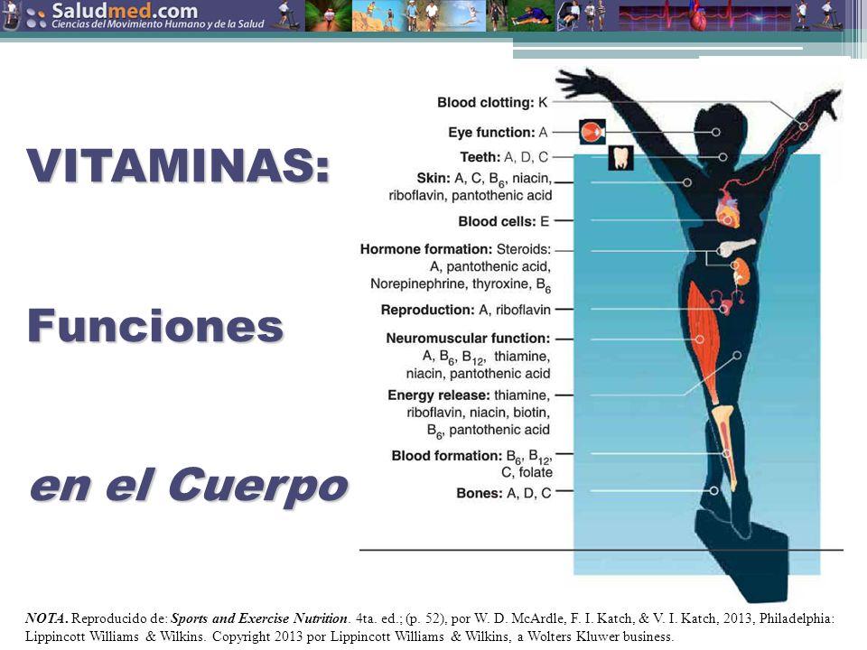 Copyright © 2013 Edgar Lopategui Corsino | Saludmed VITAMINAS VITAMINA C: Ácido Ascórbico Formación de diversas moléculas: NOTA: Adaptado de: Sports and Fitness Nutrition.