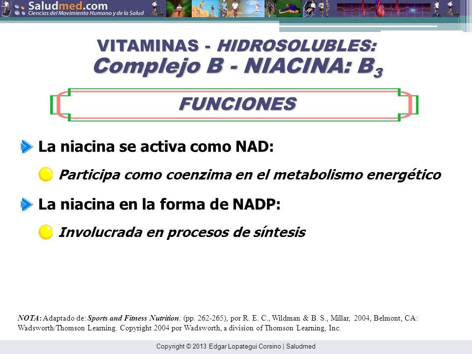 Copyright © 2013 Edgar Lopategui Corsino | Saludmed NOTA: Adaptado de: Sports and Fitness Nutrition. (pp. 262-265), por R. E. C., Wildman & B. S., Mil