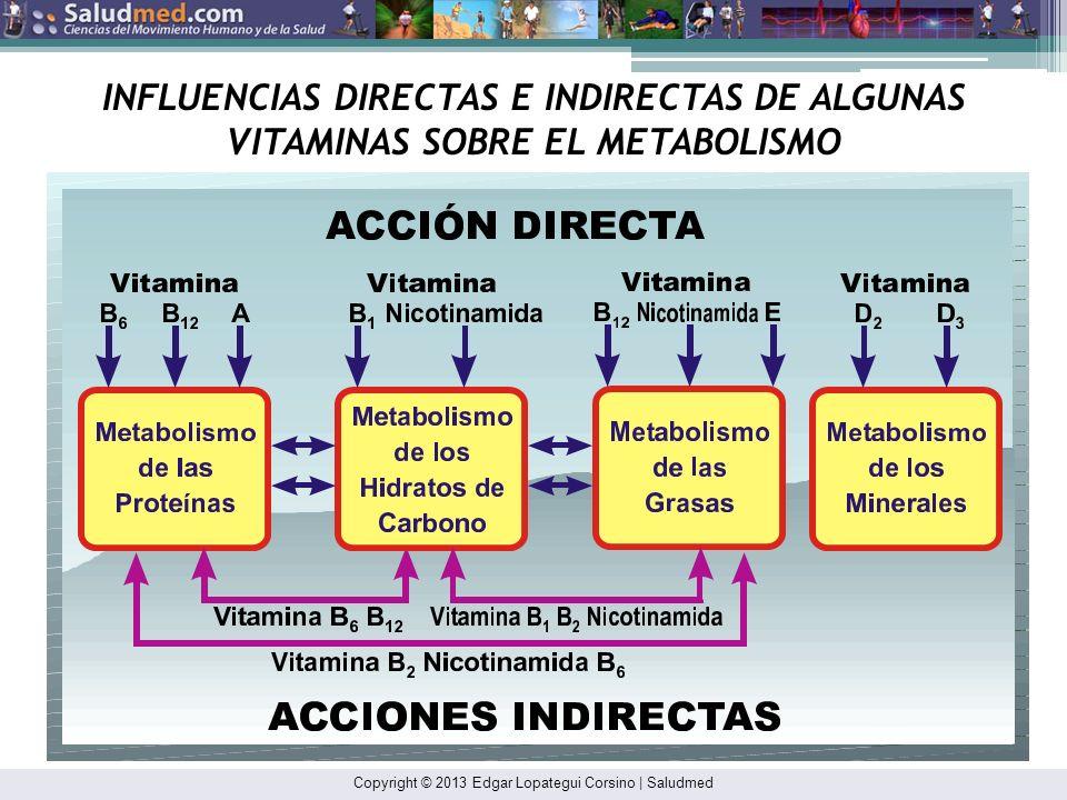 Copyright © 2013 Edgar Lopategui Corsino | Saludmed INFLUENCIAS DIRECTAS E INDIRECTAS DE ALGUNAS VITAMINAS SOBRE EL METABOLISMO