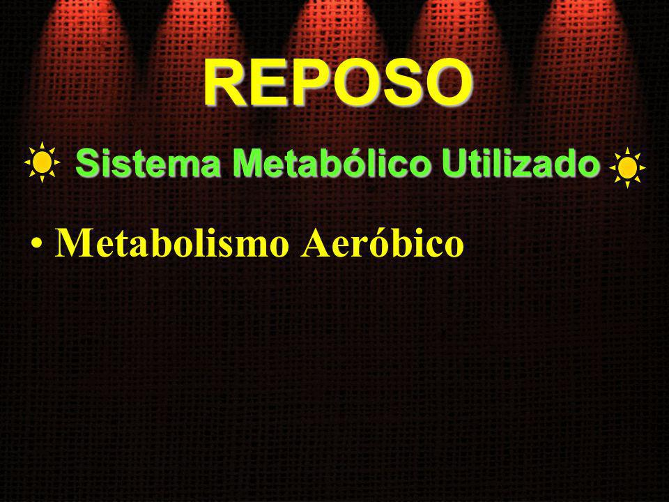 Metabolismo Aeróbico Sistema Metabólico Utilizado REPOSO
