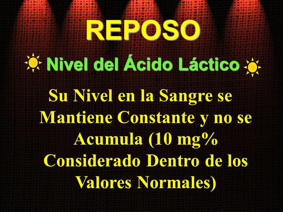 Su Nivel en la Sangre se Mantiene Constante y no se Acumula (10 mg% Considerado Dentro de los Valores Normales) Nivel del Ácido Láctico REPOSO