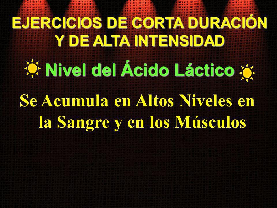 Se Acumula en Altos Niveles en la Sangre y en los Músculos Nivel del Ácido Láctico EJERCICIOS DE CORTA DURACIÓN Y DE ALTA INTENSIDAD
