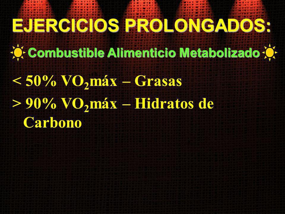 EJERCICIOS PROLONGADOS: < 50% VO 2 máx – Grasas > 90% VO 2 máx – Hidratos de Carbono Combustible Alimenticio Metabolizado