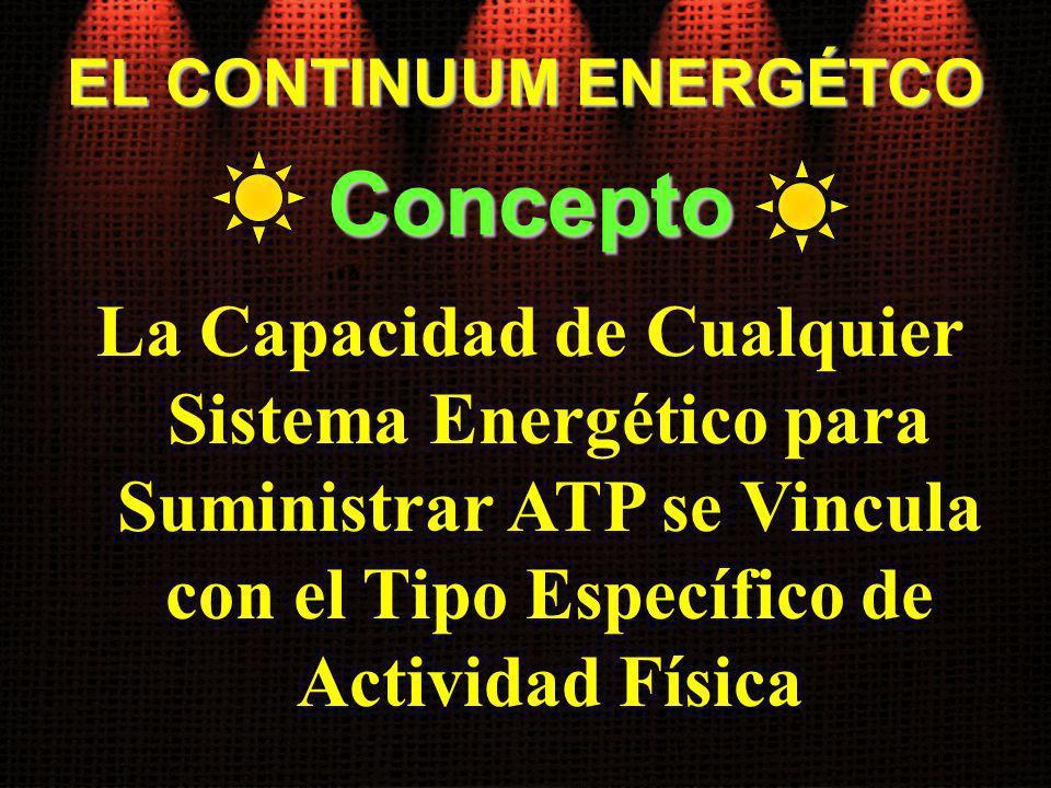 La Capacidad de Cualquier Sistema Energético para Suministrar ATP se Vincula con el Tipo Específico de Actividad Física Concepto EL CONTINUUM ENERGÉTC