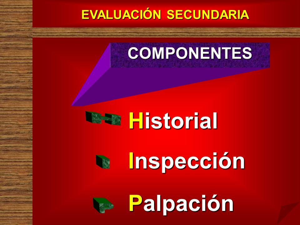 EVALUACIÓN SECUNDARIA COMPONENTES Historial Inspección Palpación
