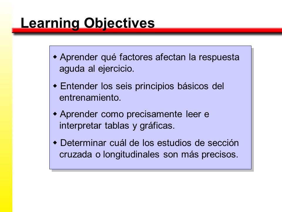 Learning Objectives Aprender qué factores afectan la respuesta aguda al ejercicio.