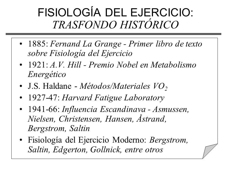 FISIOLOGÍA DEL EJERCICIO: TRASFONDO HISTÓRICO 1885: Fernand La Grange - Primer libro de texto sobre Fisiología del Ejercicio 1921: A.V.