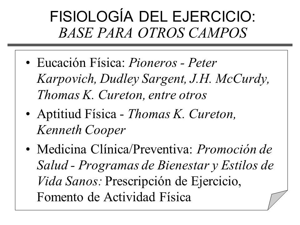 FISIOLOGÍA DEL EJERCICIO: BASE PARA OTROS CAMPOS Eucación Física: Pioneros - Peter Karpovich, Dudley Sargent, J.H.
