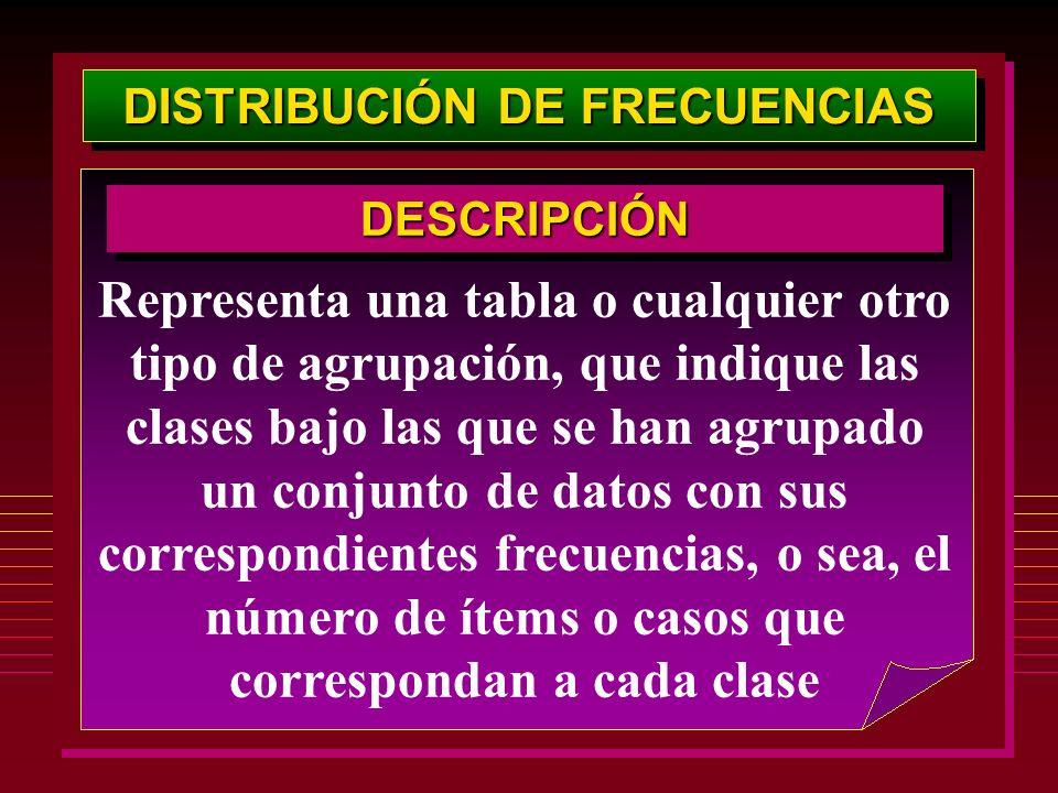 DISTRIBUCIÓN DE FRECUENCIAS Representa una tabla o cualquier otro tipo de agrupación, que indique las clases bajo las que se han agrupado un conjunto