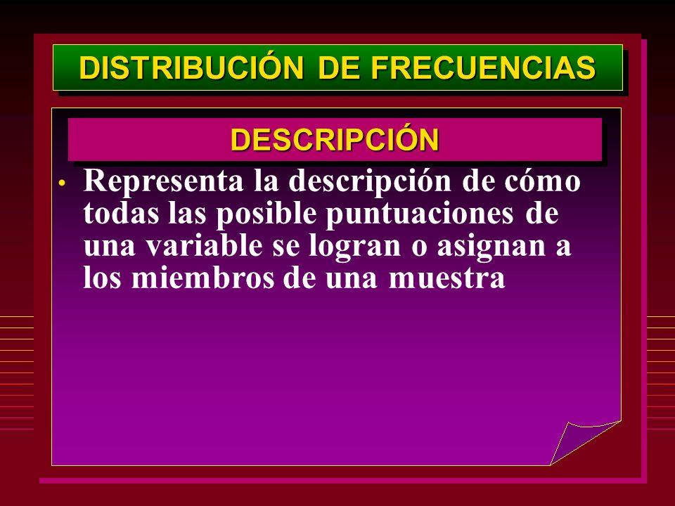 DISTRIBUCIÓN DE FRECUENCIAS Representa la descripción de cómo todas las posible puntuaciones de una variable se logran o asignan a los miembros de una