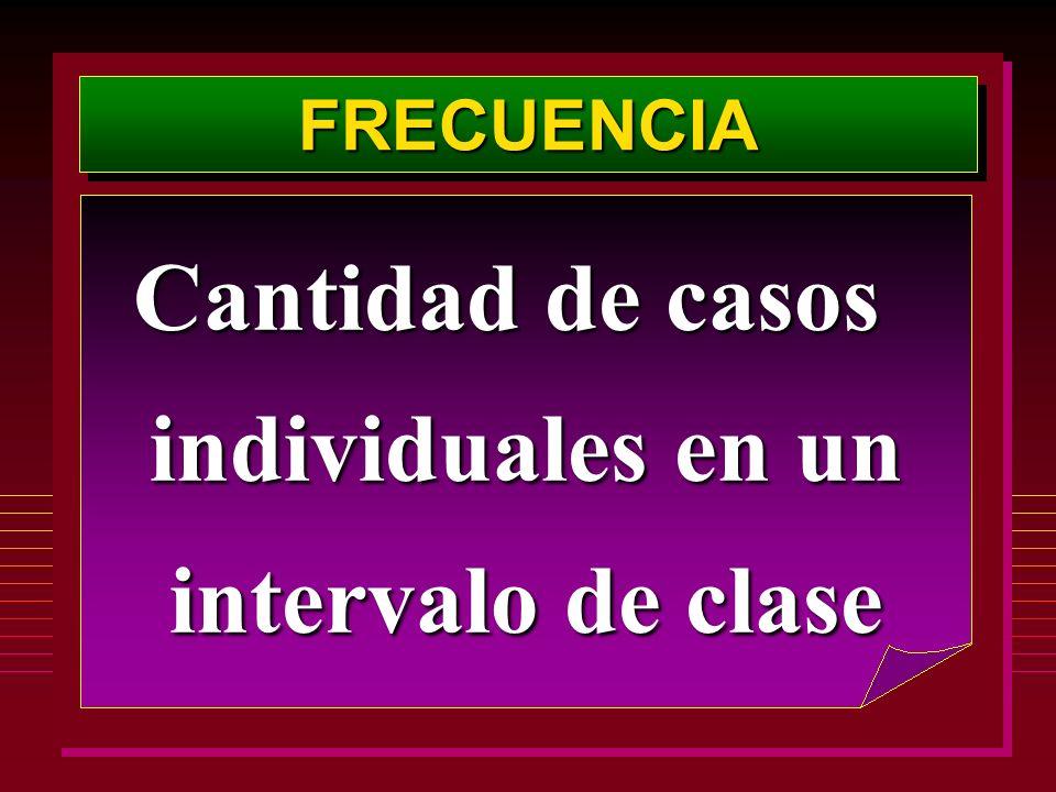FRECUENCIAFRECUENCIA Cantidad de casos individuales en un intervalo de clase