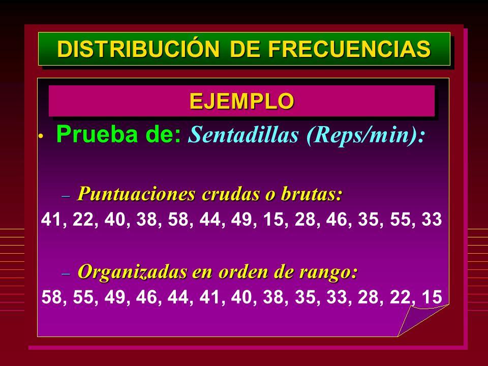 DISTRIBUCIÓN DE FRECUENCIAS Prueba de: Sentadillas (Reps/min): – Puntuaciones crudas o brutas: 41, 22, 40, 38, 58, 44, 49, 15, 28, 46, 35, 55, 33 – Or