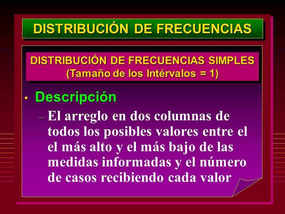 DISTRIBUCIÓN DE FRECUENCIAS Descripción – El arreglo en dos columnas de todos los posibles valores entre el el más alto y el más bajo de las medidas i
