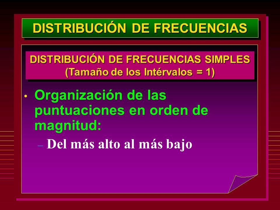 DISTRIBUCIÓN DE FRECUENCIAS Organización de las puntuaciones en orden de magnitud: – Del más alto al más bajo DISTRIBUCIÓN DE FRECUENCIAS SIMPLES (Tam