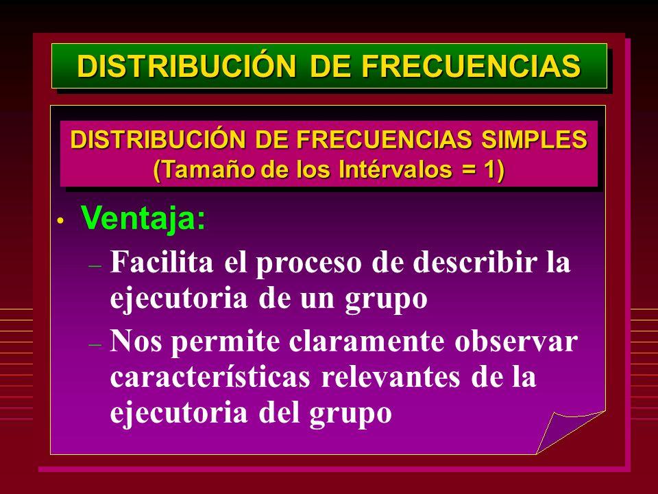 DISTRIBUCIÓN DE FRECUENCIAS Ventaja: – Facilita el proceso de describir la ejecutoria de un grupo – Nos permite claramente observar características re