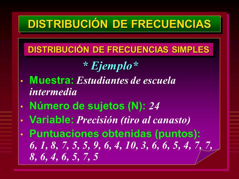 DISTRIBUCIÓN DE FRECUENCIAS Muestra: Estudiantes de escuela intermedia Número de sujetos (N): 24 Variable: Precisión (tiro al canasto) Puntuaciones ob