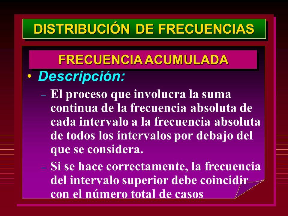 Descripción: – El proceso que involucra la suma continua de la frecuencia absoluta de cada intervalo a la frecuencia absoluta de todos los intervalos