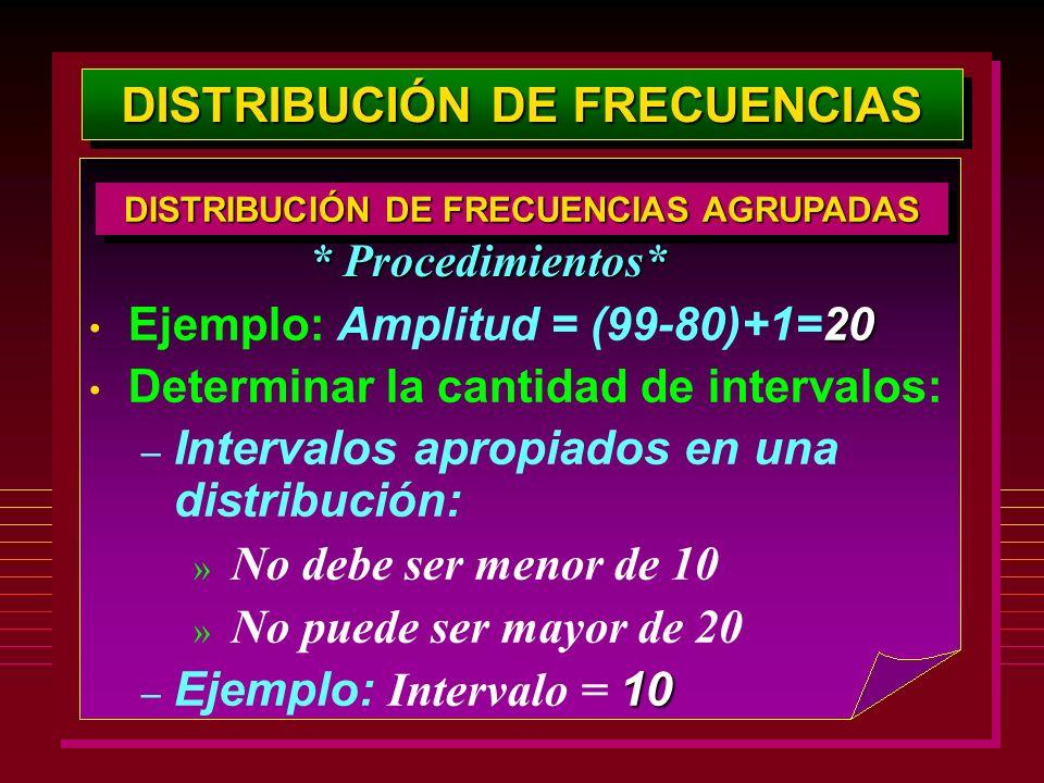 DISTRIBUCIÓN DE FRECUENCIAS 20 Ejemplo: Amplitud = (99-80)+1=20 Determinar la cantidad de intervalos: – Intervalos apropiados en una distribución: » N