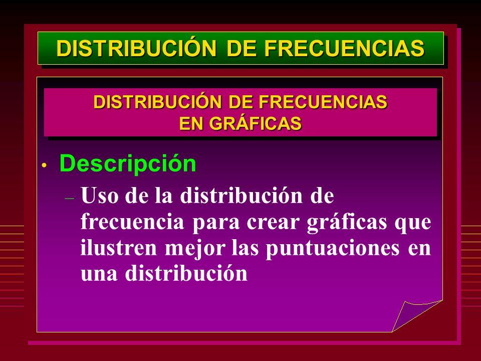 DISTRIBUCIÓN DE FRECUENCIAS Descripción – Uso de la distribución de frecuencia para crear gráficas que ilustren mejor las puntuaciones en una distribu