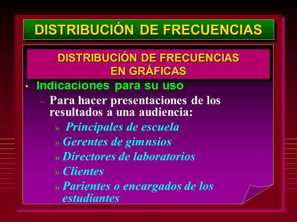 DISTRIBUCIÓN DE FRECUENCIAS Indicaciones para su uso – Para hacer presentaciones de los resultados a una audiencia: » Principales de escuela » Gerente