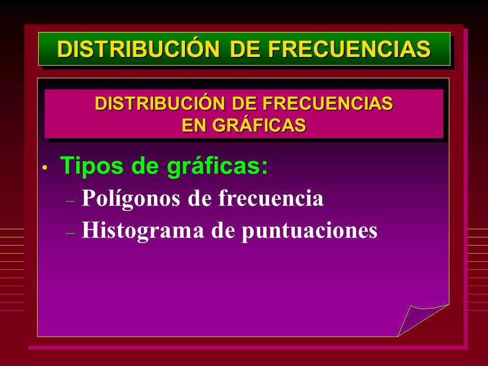 DISTRIBUCIÓN DE FRECUENCIAS Tipos de gráficas: – Polígonos de frecuencia – Histograma de puntuaciones DISTRIBUCIÓN DE FRECUENCIAS EN GRÁFICAS DISTRIBU