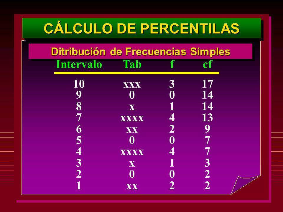 Ditribución de Frecuencias Simples Intervalo 10 9 8 7 6 5 4 3 2 1 Tab xxx 0 x xxxx xx 0 xxxx x 0 xx f3014204102f3014204102 cf 17 14 13 9 7 3 2