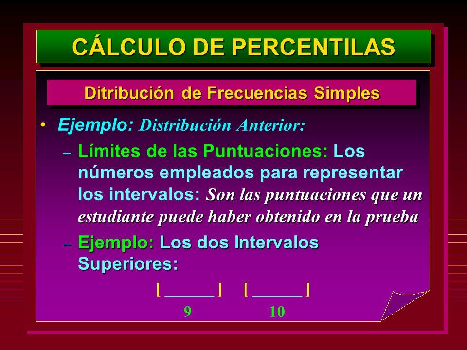 Ejemplo: Distribución Anterior: Son las puntuaciones que un estudiante puede haber obtenido en la prueba – Límites de las Puntuaciones: Los números em