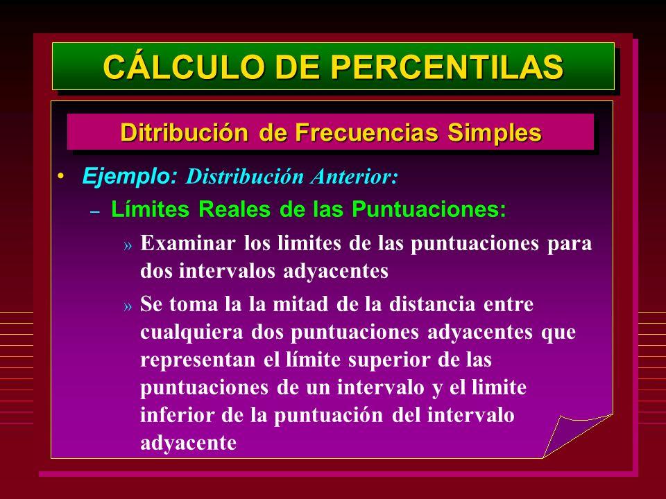 Ejemplo: Distribución Anterior: – Límites Reales de las Puntuaciones: » Examinar los limites de las puntuaciones para dos intervalos adyacentes » Se t