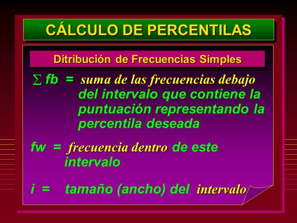 CÁLCULO DE PERCENTILAS Ditribución de Frecuencias Simples suma de las frecuencias debajo fb = suma de las frecuencias debajo del intervalo que contien