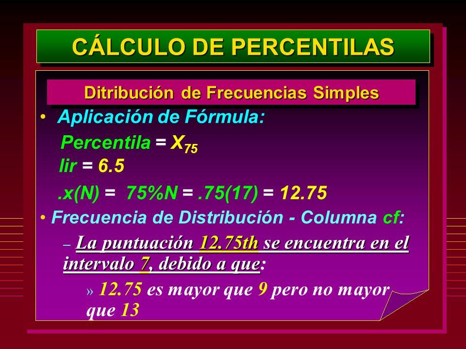 Aplicación de Fórmula: CÁLCULO DE PERCENTILAS Ditribución de Frecuencias Simples.x(N) = 75%N =.75(17) = 12.75 lir = 6.5 Frecuencia de Distribución - C