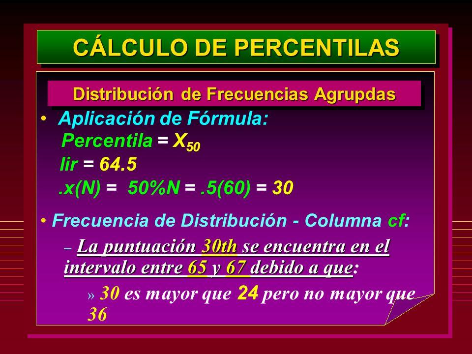 Aplicación de Fórmula: CÁLCULO DE PERCENTILAS Distribución de Frecuencias Agrupdas.x(N) = 50%N =.5(60) = 30 lir = 64.5 Percentila = X 50 Frecuencia de
