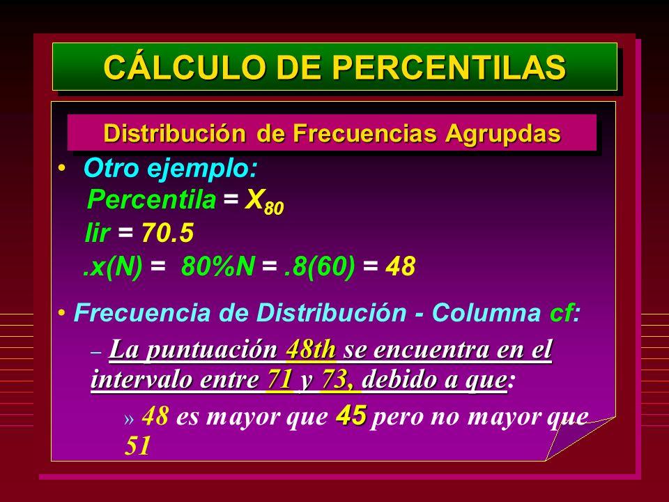 Otro ejemplo: CÁLCULO DE PERCENTILAS Distribución de Frecuencias Agrupdas.x(N) = 80%N =.8(60) = 48 lir = 70.5 Percentila = X 80 Frecuencia de Distribu